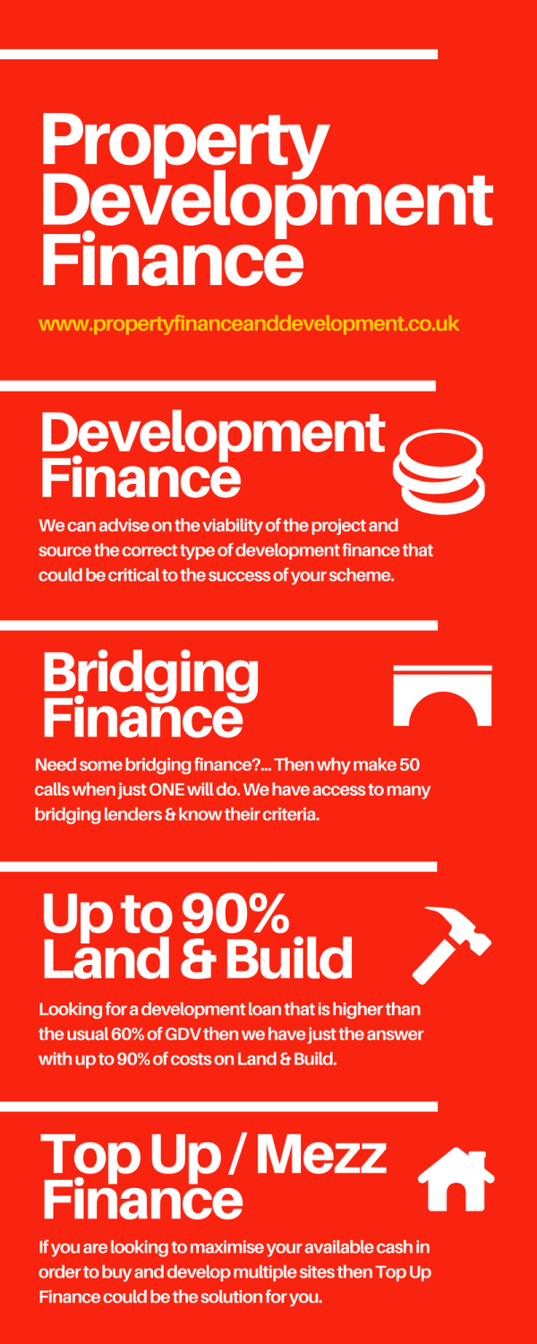 Property-development-finance-offerings-infographic-galleryr
