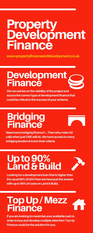 Property-development-finance-offerings-infographic-galleryr