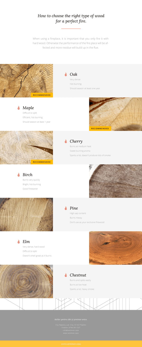 Seminee_types-of-wood