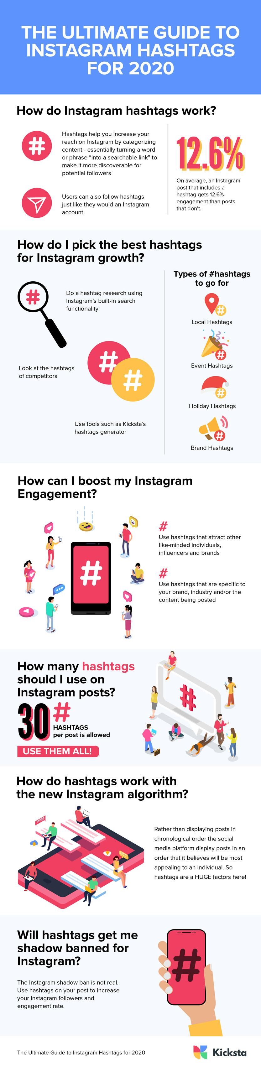 The Ultimate Guide To Instagram Hashtags For 2020