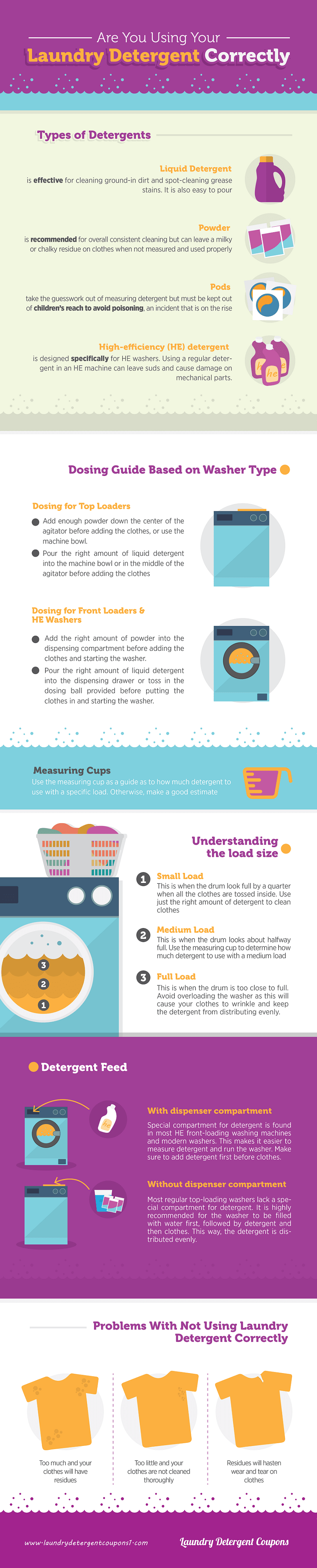 Are You Using Your Laundry Detergent Correctly