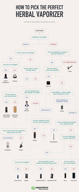 Vaporizer-Buying-Guide