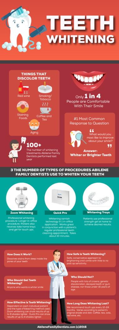 Whiter Teeth with Abilene Family Dentists