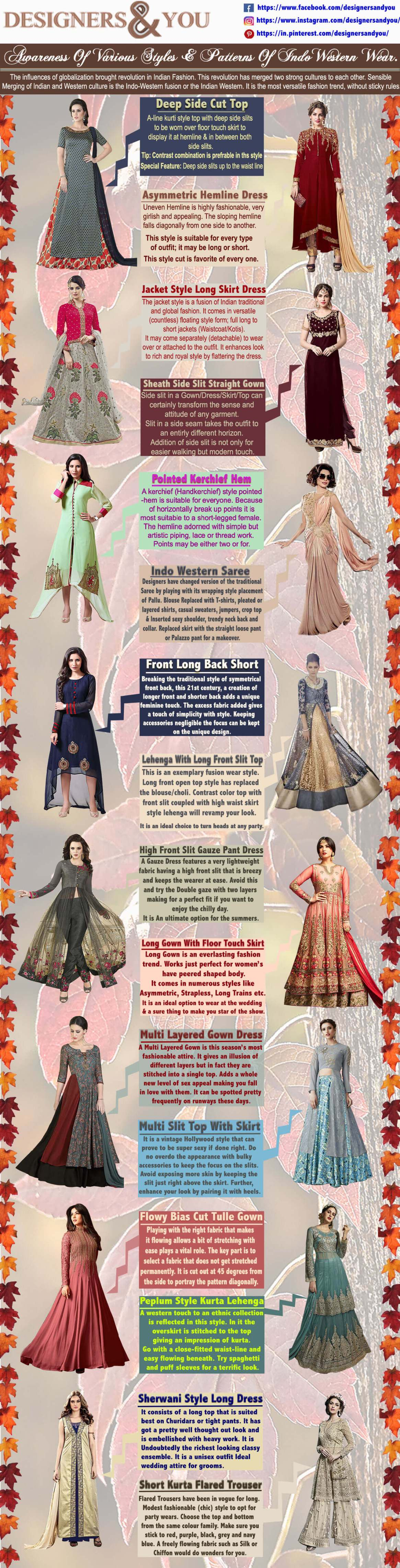 Woman's Designer Indian Indo Western Gown Dresses & Kurtis Styles of 2018