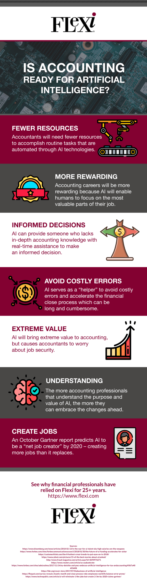 accounting-AI-Infographic