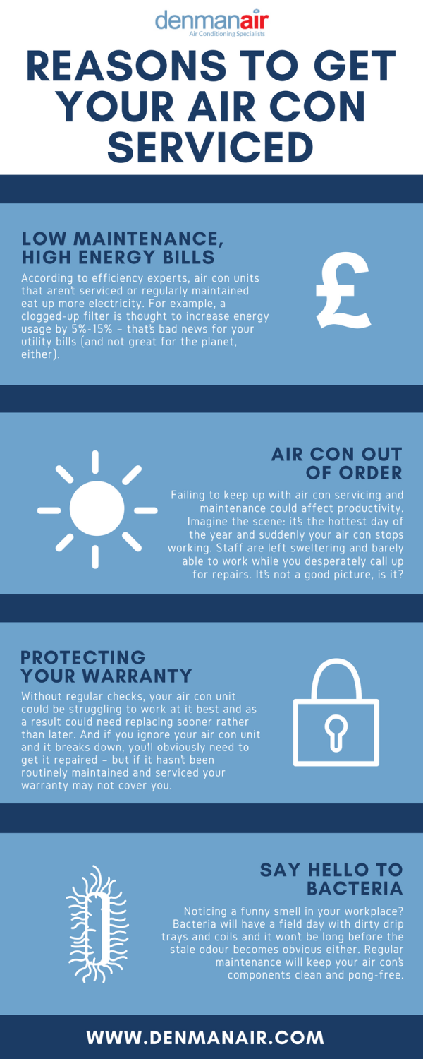 aircon-service-infographic-galleryr