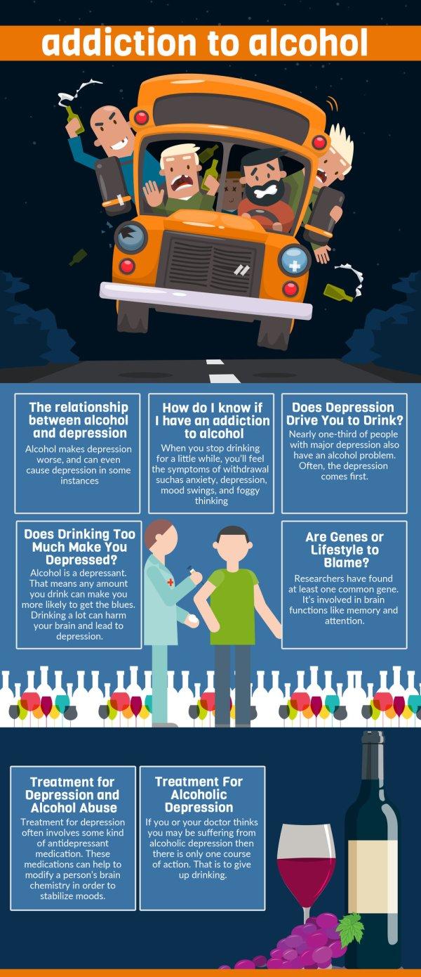 alcohol_addiction_infographic