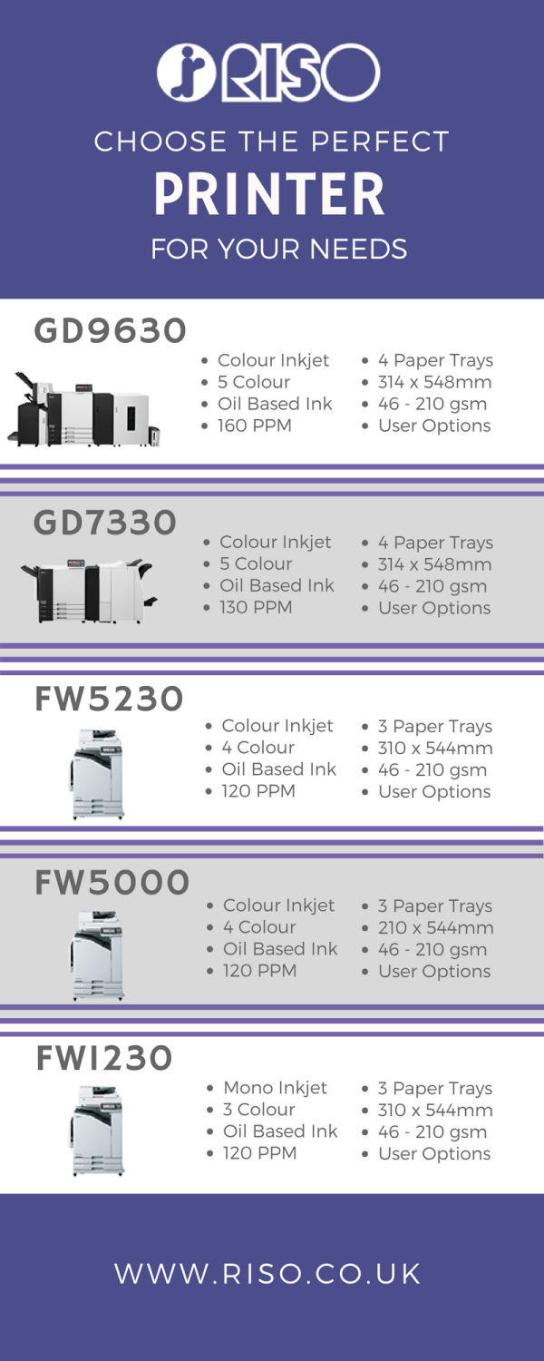 best-production-printer-infographic-galleryr