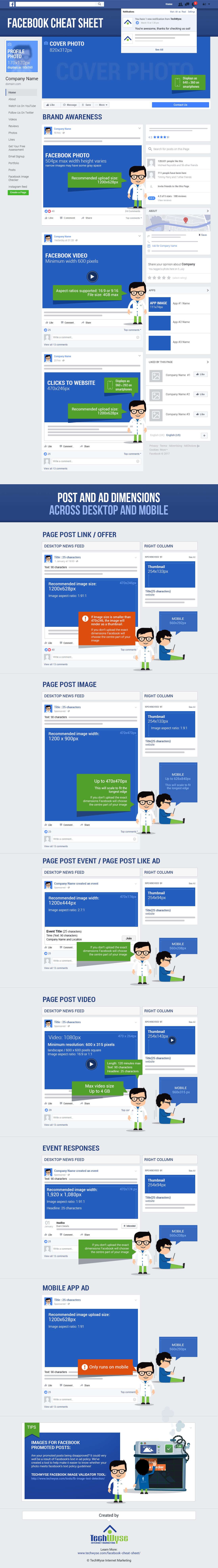 The Facebook Image Sizes Cheat Sheet