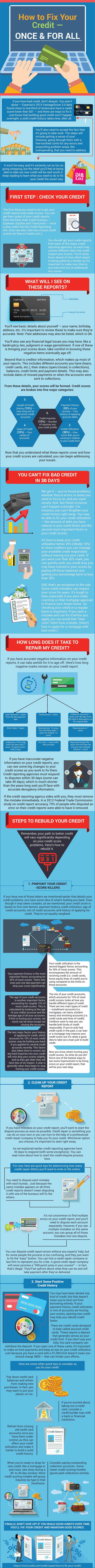 how-to-repair-your-credit-score-in-chicago