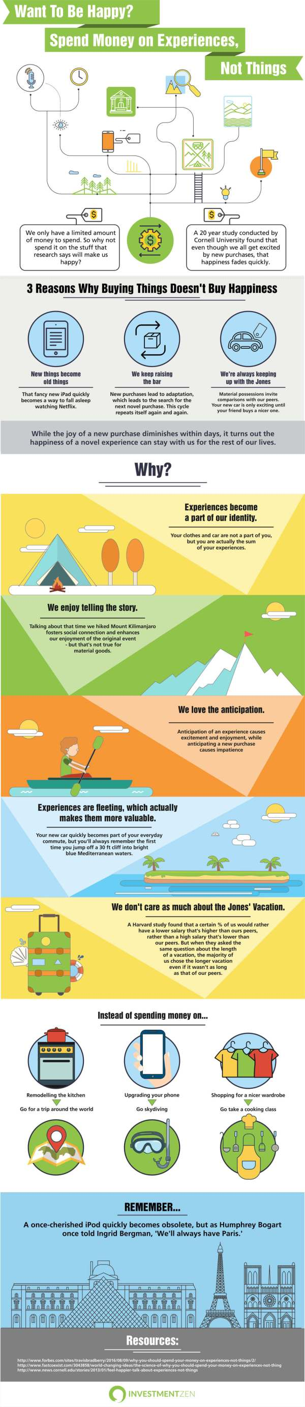 if-you-want-to-be-happy-spend-money-on-experiences_infographic