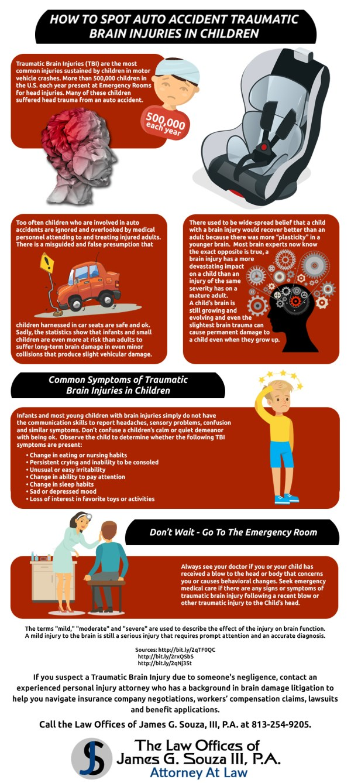 infographic-168-jim