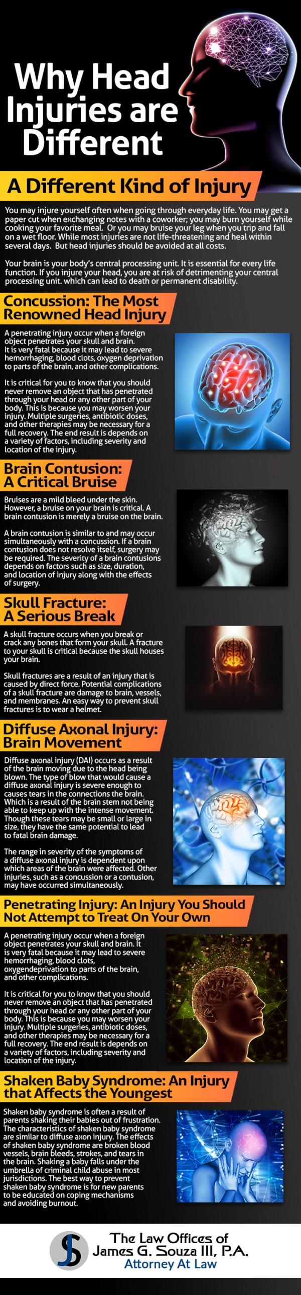 infographic-191-brain-injury