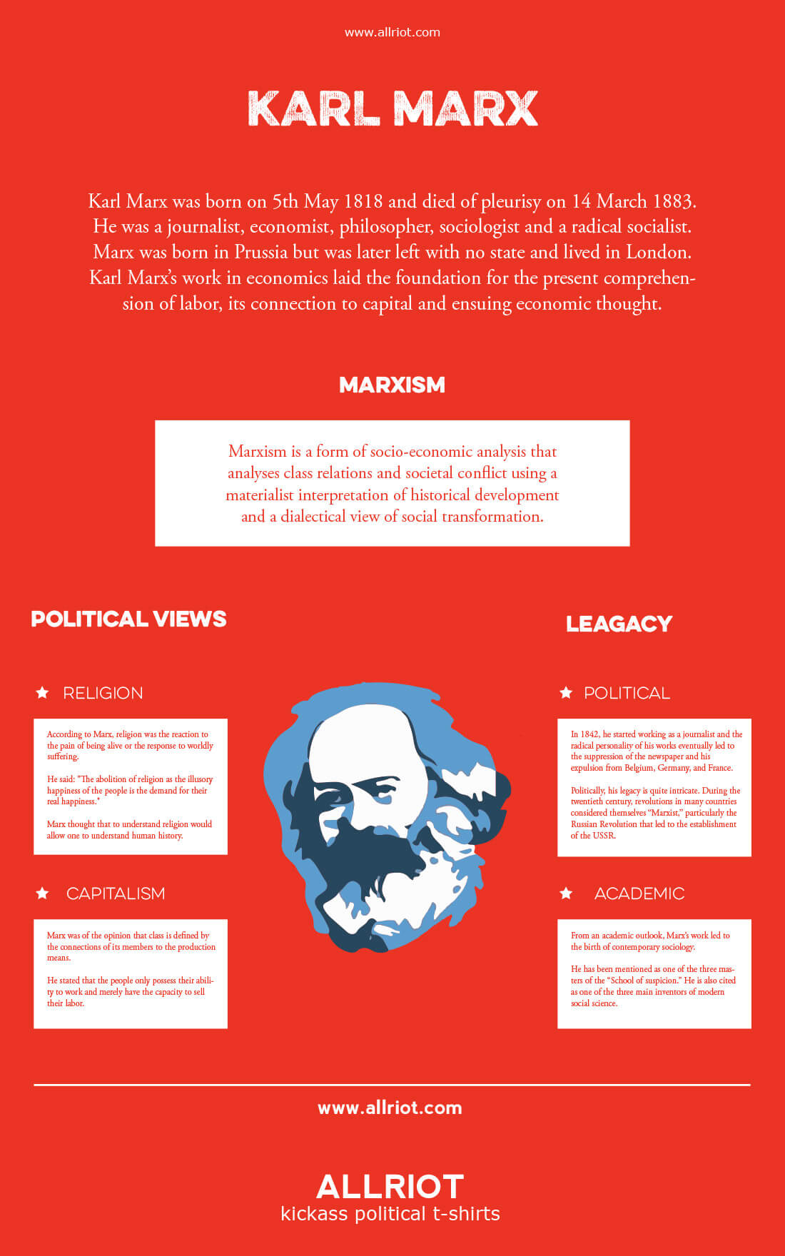 The Life and Legacy of Karl Marx