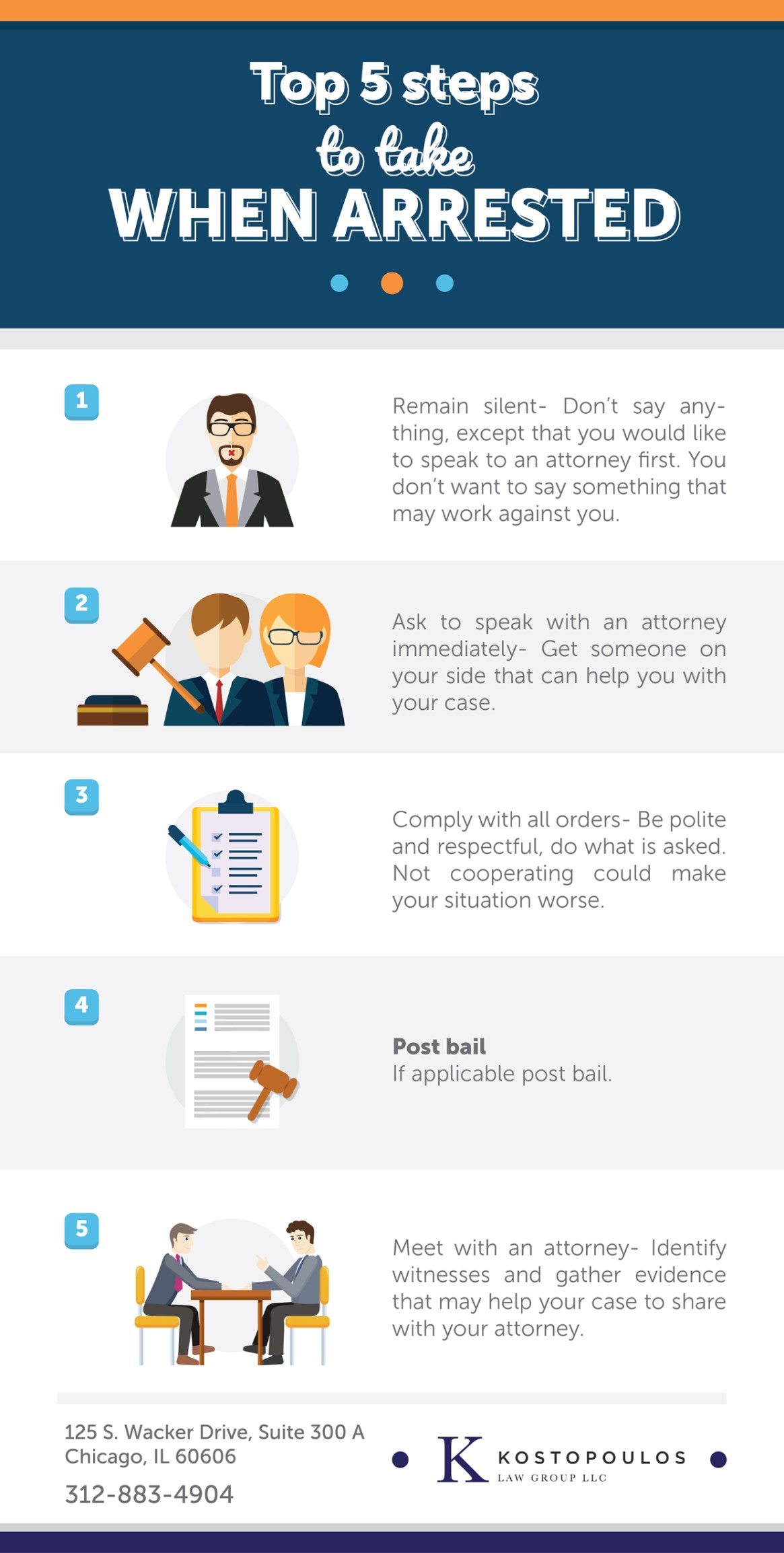 Top 5 Steps to Take When Arrested