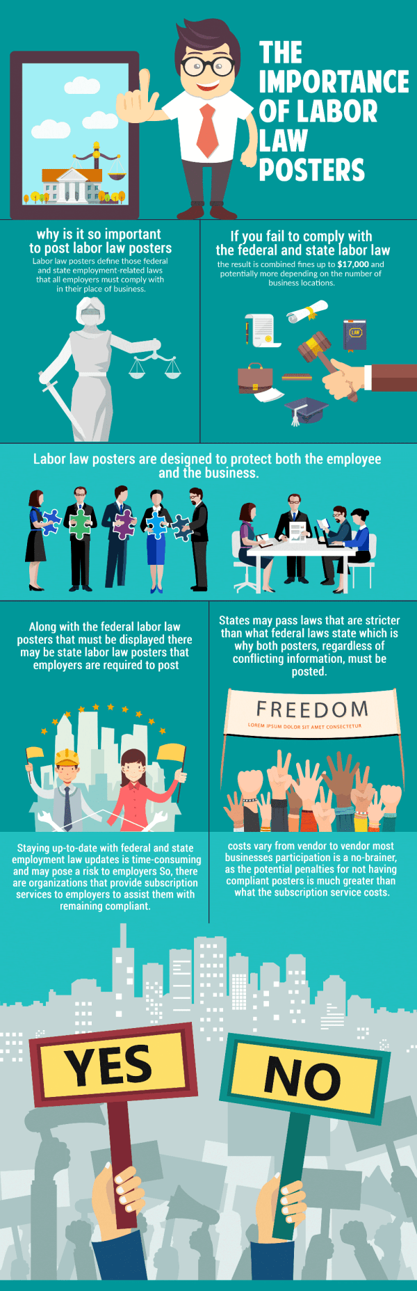 labour-law-posters-importance-infographic