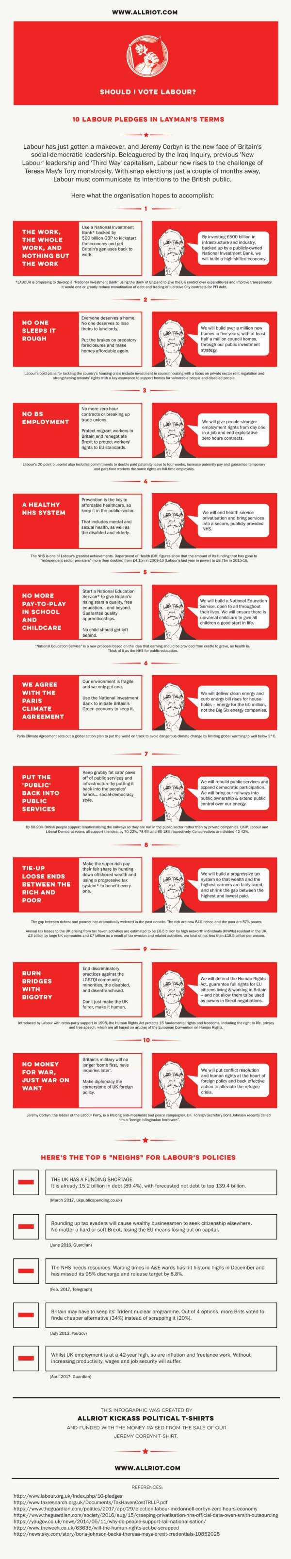 labour-party-pledges-2017-infographic-allriot
