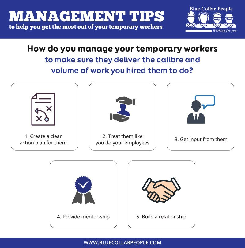 Management Tips to Help you get the Most out of your Temporary Workers