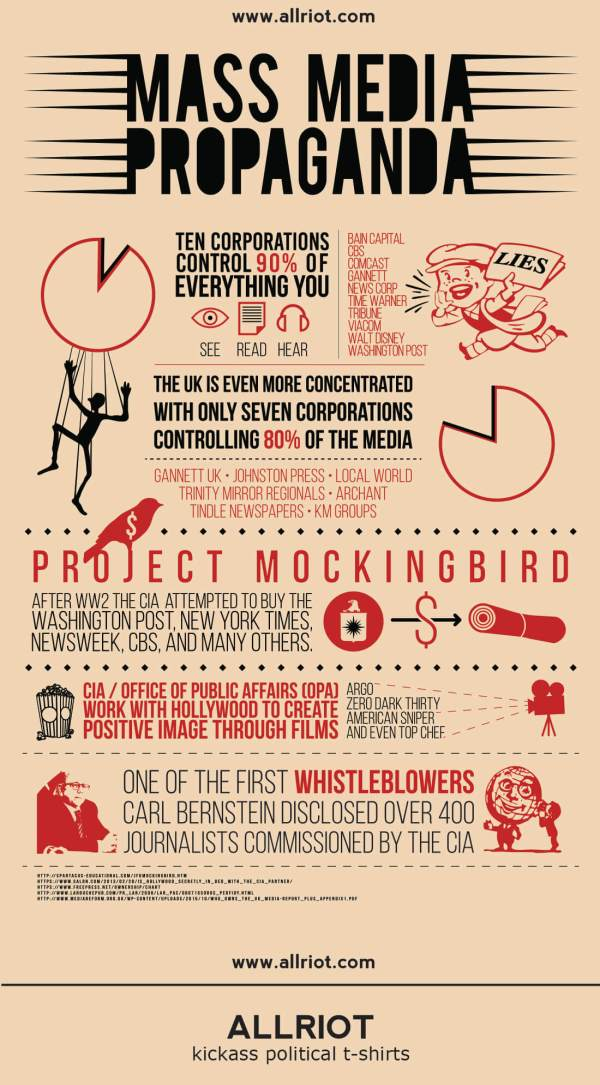 mass-media-propaganda-infographic-allriot-political-tshirts