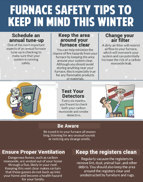 Winter Furnace Safety Tips