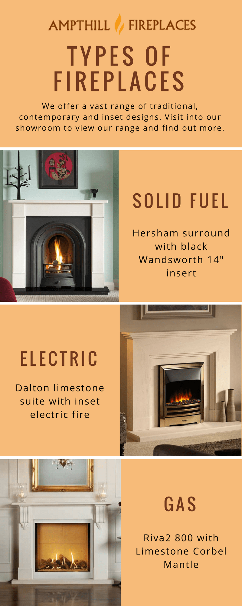 Different Types of Fireplaces