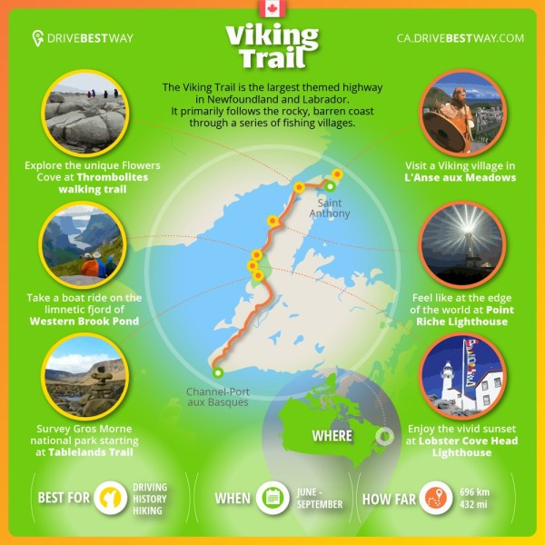 viking-trail-en