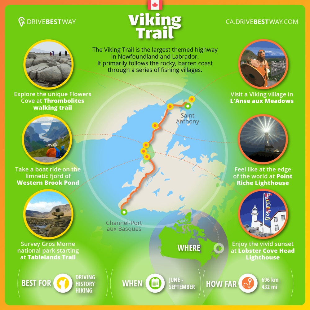 Viking Trail road trip