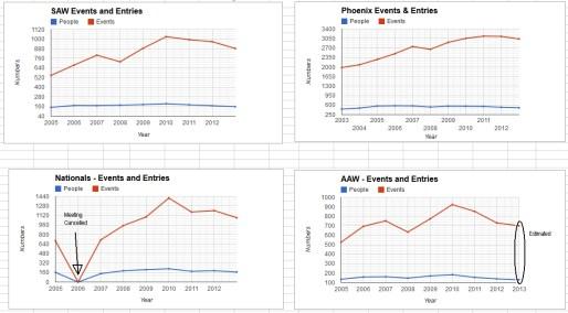 GR-attendance-stats