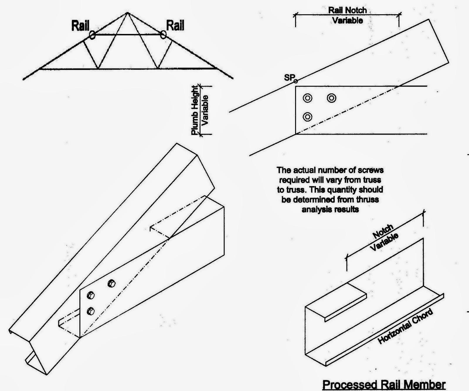 rangka atap baja ringan setengah kuda bentuk galvalum galvalumdimalang