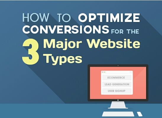 How to Optimize Website Conversions