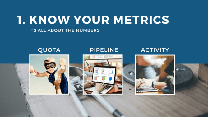 KNow Your Metrics for Salesforce