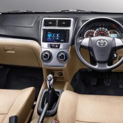 Interior Grand New Avanza G 2018 E Std Promo Toyota A T Murah Banget Mobilbekas Com Rear Mohon Tunggu