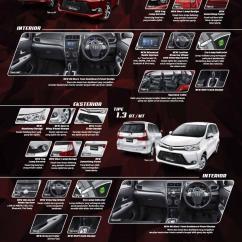 Lampu Indikator Grand New Avanza All Toyota Vellfire Veloz M T 2018 Gratis Anti Karat Mobilbekas Com Flyer Page 2