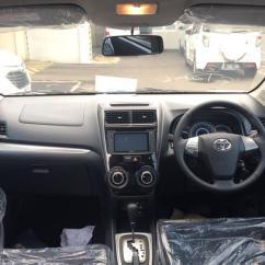 Grand New Veloz 1 5 Konsumsi Bbm All Kijang Innova Diesel Avanza Toyota 2017 Mobilbekas Com Edkaipo Jpg