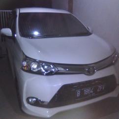 Keluhan Grand New Veloz Toyota Yaris 2014 Trd Bekas Oper Kredit Mobil Avanza 1 5a T Mobilbekas Com Mohon Tunggu
