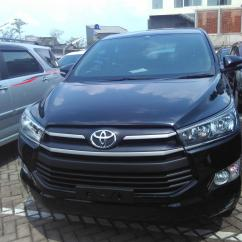 All New Kijang Innova 2.0 G Grand Avanza Vs Promo 2017 Dp Minim - Mobilbekas.com