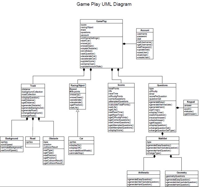 software program diagram