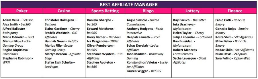iGB Affiliate Awards 2017 best affiliate manager