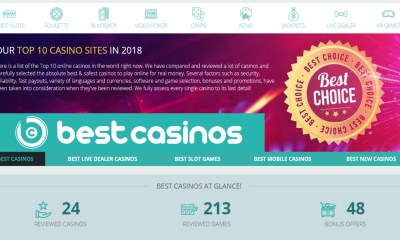 New BestCasinos Site is a Game-Changer for Affiliate Market