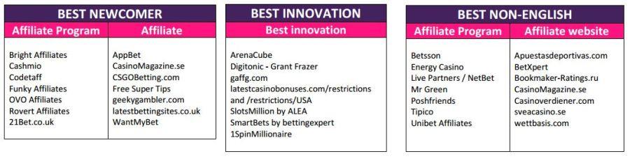 iGB affiliate awards