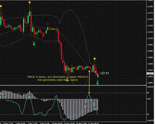 SELL gbpusd 11 march 2014
