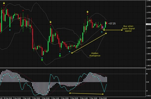 buy gbpusd 6 march 2014-2