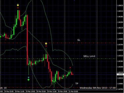 daily-signal-21032014-1