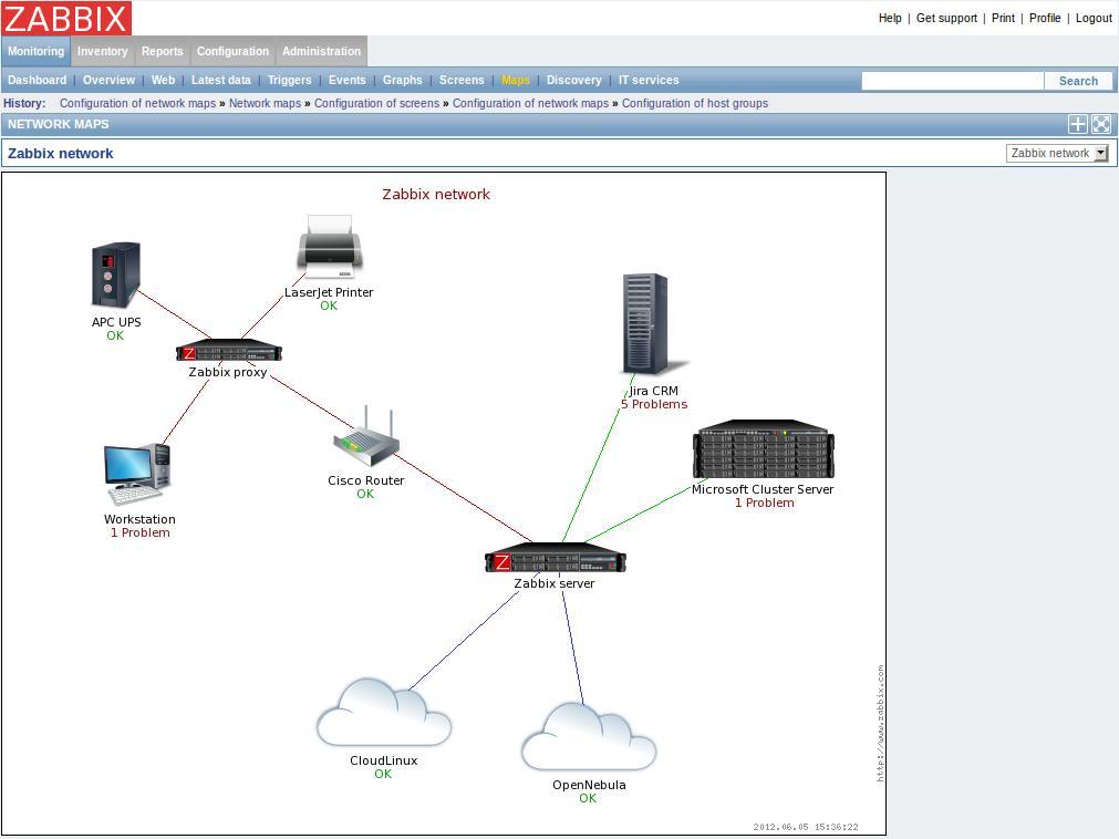zabbix screenshot 3 - Tutorial and Full Version Software