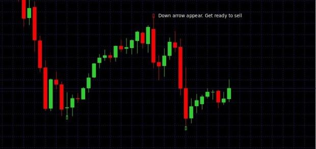 super signal strategy 1
