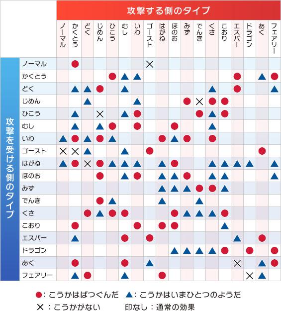 img_battle_01_chart