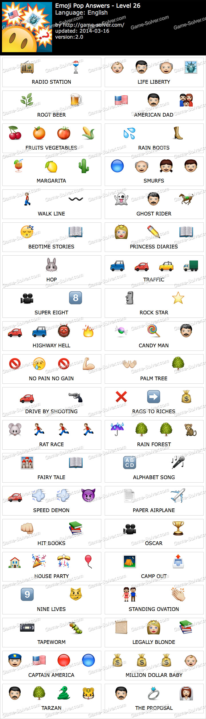 Emoji Pop Level 26 - Game Solver