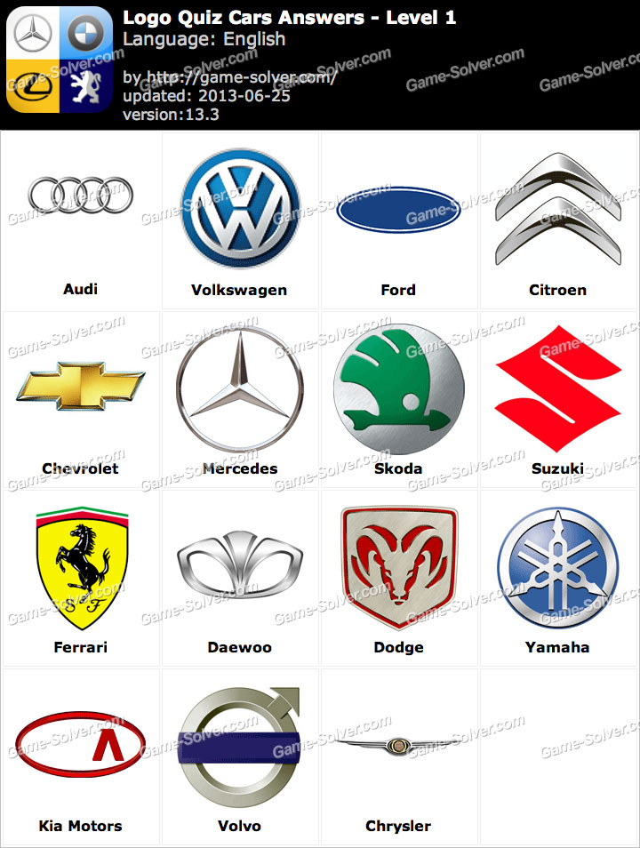 Logo Quiz Cars Answers Level 1
