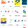 Logo quiz ultimate banks answers game solver