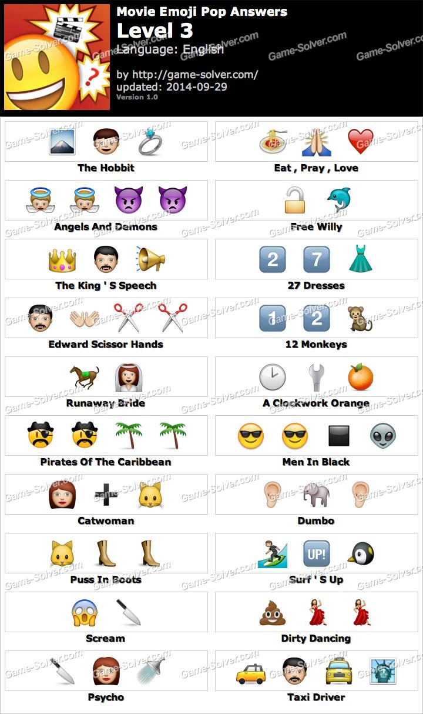 Guess The Emoji Answers Level 2 : guess, emoji, answers, level, Black, Movie, Emoji, Answers, Materi, Pelajaran